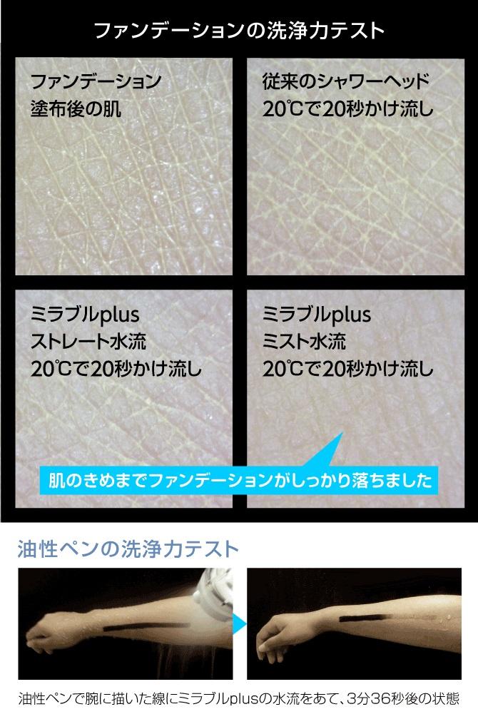 ミラブルはニキビに効果があるの?肌荒れ改善できる理由は何? ミラブルの洗浄力テスト